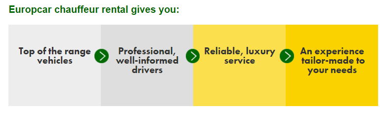 Chauffeur Service by Europcar